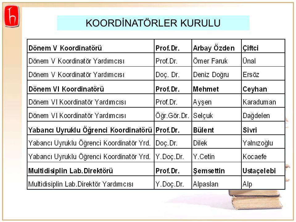 Program Eğitim Sorunları, Dr.Serhat Ünal Akreditasyon, Dr.