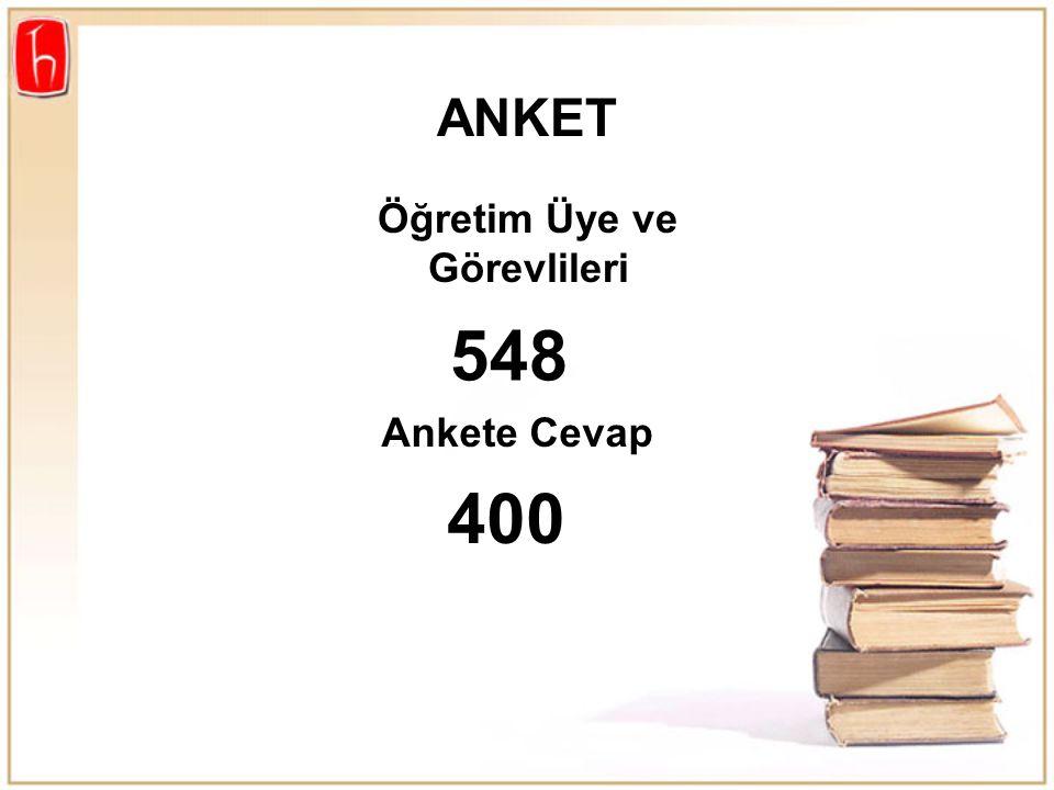 ANKET 400 Öğretim Üye ve Görevlileri 548 Ankete Cevap