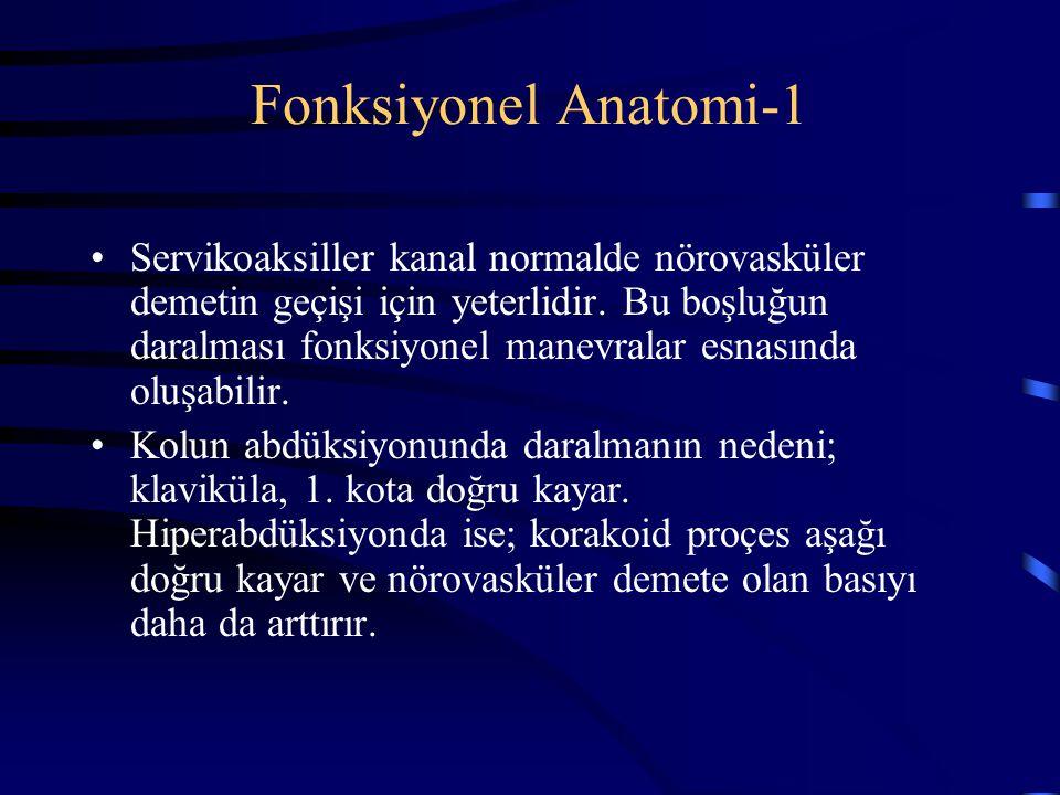 Fonksiyonel Anatomi-1 Servikoaksiller kanal normalde nörovasküler demetin geçişi için yeterlidir. Bu boşluğun daralması fonksiyonel manevralar esnasın