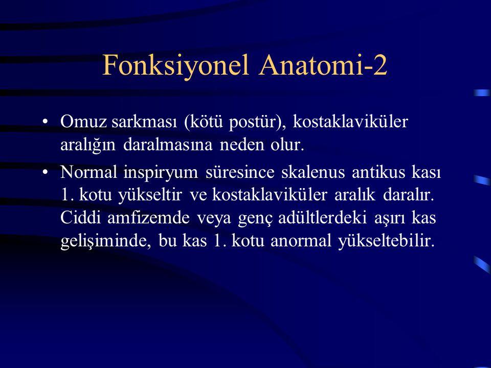 Fonksiyonel Anatomi-2 Omuz sarkması (kötü postür), kostaklaviküler aralığın daralmasına neden olur. Normal inspiryum süresince skalenus antikus kası 1