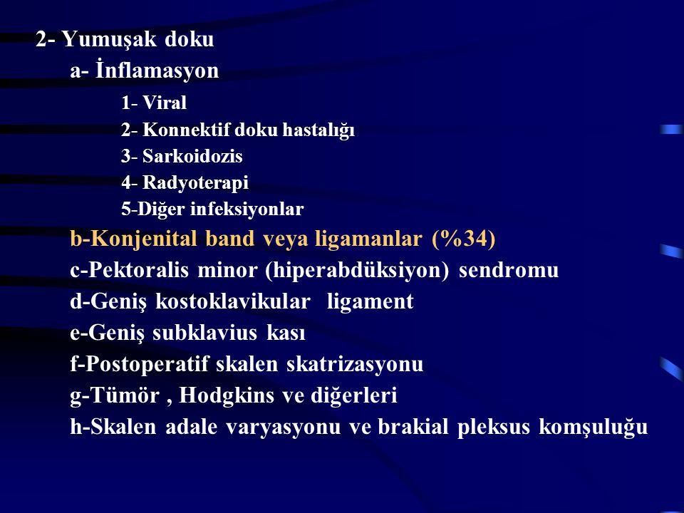 2- Yumuşak doku a- İnflamasyon 1- Viral 2- Konnektif doku hastalığı 3- Sarkoidozis 4- Radyoterapi 5-Diğer infeksiyonlar b-Konjenital band veya ligaman