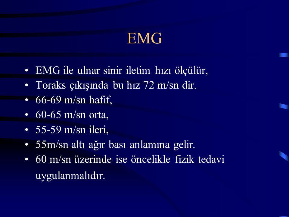 EMG EMG ile ulnar sinir iletim hızı ölçülür, Toraks çıkışında bu hız 72 m/sn dir. 66-69 m/sn hafif, 60-65 m/sn orta, 55-59 m/sn ileri, 55m/sn altı ağı