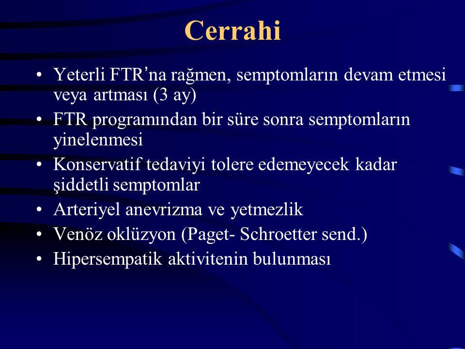 Cerrahi Yeterli FTR ' na rağmen, semptomların devam etmesi veya artması (3 ay) FTR programından bir süre sonra semptomların yinelenmesi Konservatif te