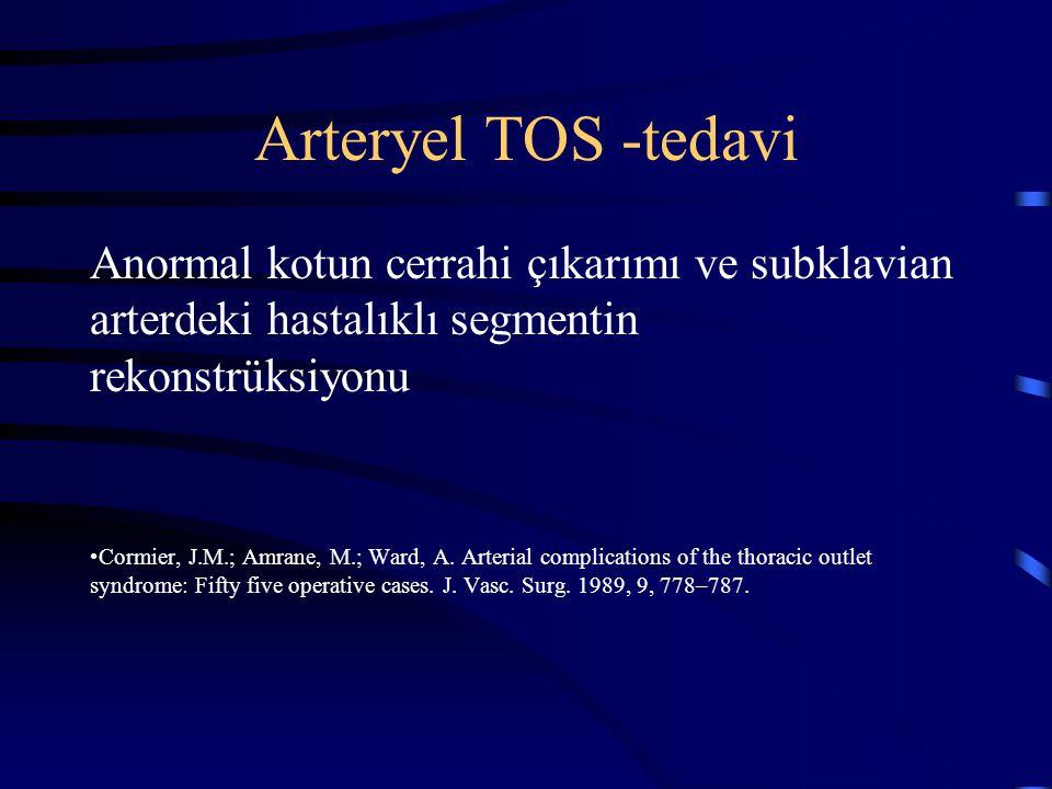 Arteryel TOS -tedavi Anormal kotun cerrahi çıkarımı ve subklavian arterdeki hastalıklı segmentin rekonstrüksiyonu Cormier, J.M.; Amrane, M.; Ward, A.