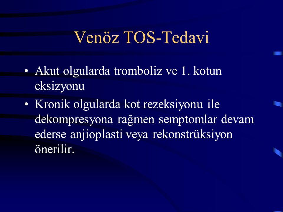Venöz TOS-Tedavi Akut olgularda tromboliz ve 1. kotun eksizyonu Kronik olgularda kot rezeksiyonu ile dekompresyona rağmen semptomlar devam ederse anji