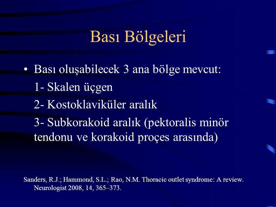 Bası Bölgeleri Bası oluşabilecek 3 ana bölge mevcut: 1- Skalen üçgen 2- Kostoklaviküler aralık 3- Subkorakoid aralık (pektoralis minör tendonu ve kora
