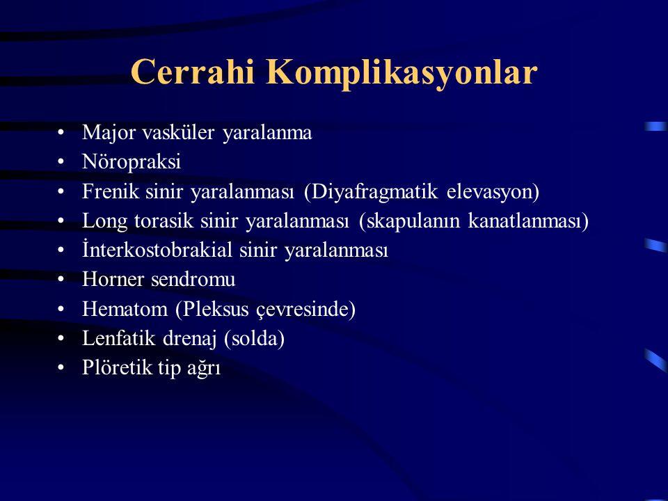 Cerrahi Komplikasyonlar Major vasküler yaralanma Nöropraksi Frenik sinir yaralanması (Diyafragmatik elevasyon) Long torasik sinir yaralanması (skapula