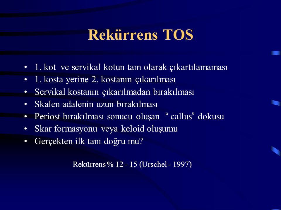 Rekürrens TOS 1. kot ve servikal kotun tam olarak çıkartılamaması 1. kosta yerine 2. kostanın çıkarılması Servikal kostanın çıkarılmadan bırakılması S