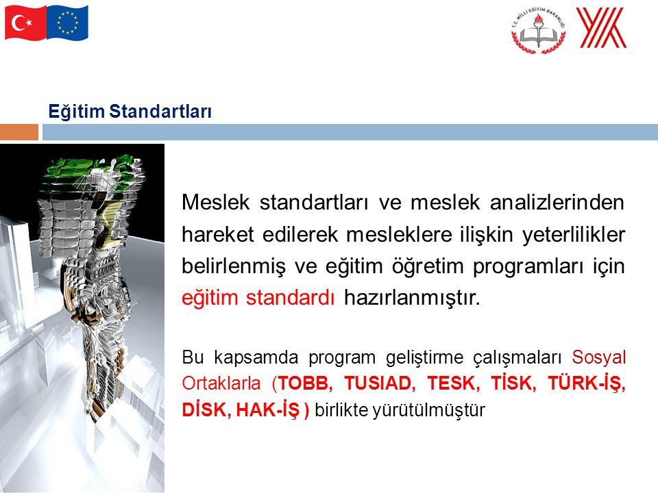 Program Geliştirme Türkiye genelinde uygulamaya konulan 50 alanda 224 dal programları ile 10, 11 ve 12 sınıflarına ait yaklaşık 7000 modüler eğitim materyali geliştirilmiştir.