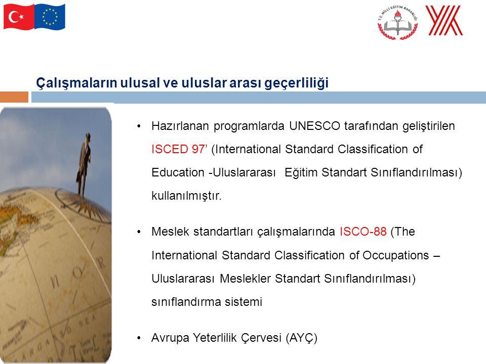 Avrupa Yeterlilik Çerçevesine Göre Referans Seviyelendirme Örgün Öğretimde 8 Referans Seviye
