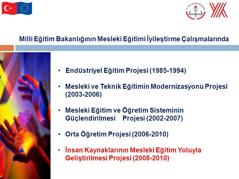 TEŞEKKÜRLER Projeler Koordinasyon Merkezi Başkanlığı Osman YALÇIN İKMEP Proje Direktörü