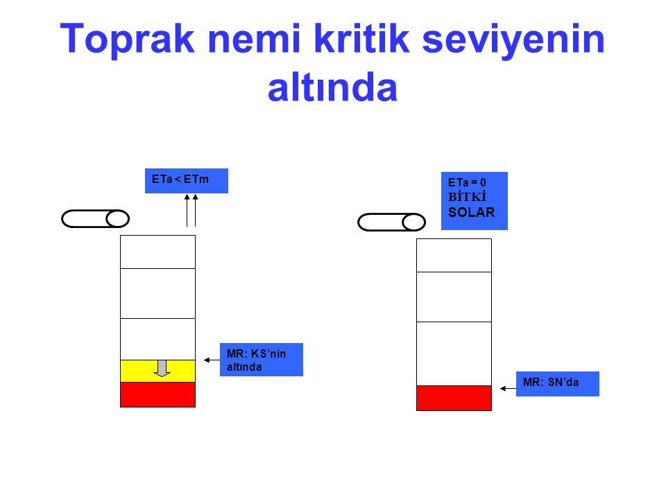 Toprak nemi kritik seviyenin altında SN KS SN KS TK (7) MR: KS'nin altında Stres ETa < ETm SULAMA ? STRESS TK MR: SN'da ETa = 0 BİTKİ SOLAR SULAMA ? (