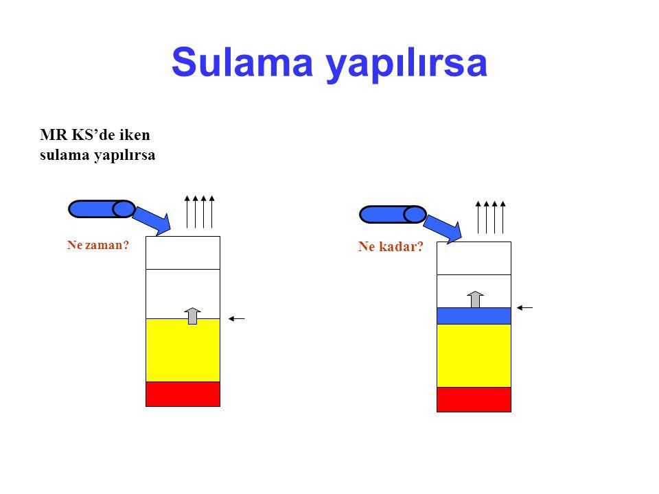 Sulama yapılırsa SULAMA SN KS TK (9) MR: KS'de iken ETa = ETm Ne zaman? MR KS'de iken sulama yapılırsa SULAMA SN KS TK (10) MR: TK-KS arasında ETa = E