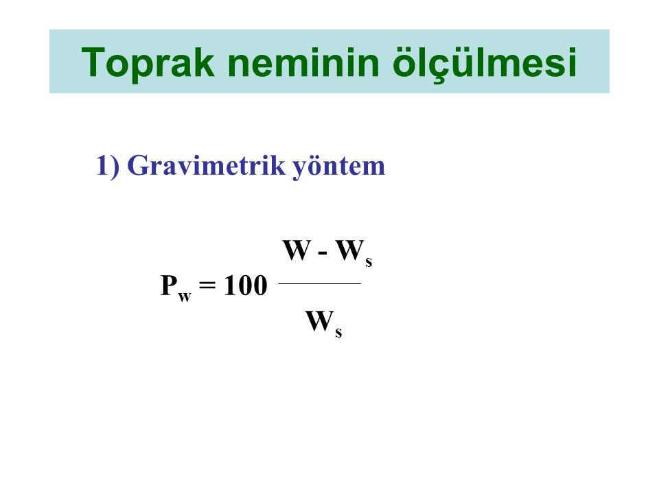 Toprak neminin ölçülmesi 1) Gravimetrik yöntem W - W s P w = 100 W s