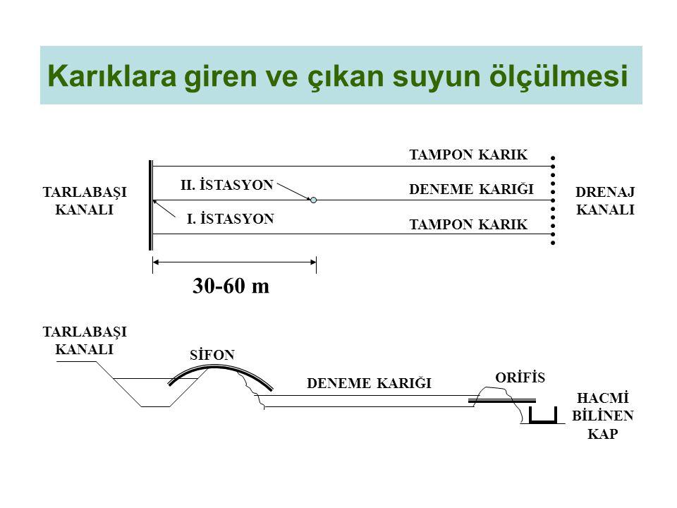 Karıklara giren ve çıkan suyun ölçülmesi TARLABAŞI KANALI DRENAJ KANALI 30-60 m TAMPON KARIK DENEME KARIĞI II. İSTASYON I. İSTASYON TARLABAŞI KANALI D