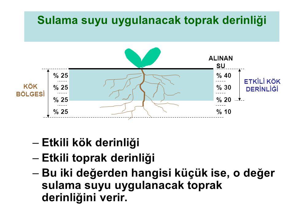 –Etkili kök derinliği –Etkili toprak derinliği –Bu iki değerden hangisi küçük ise, o değer sulama suyu uygulanacak toprak derinliğini verir.