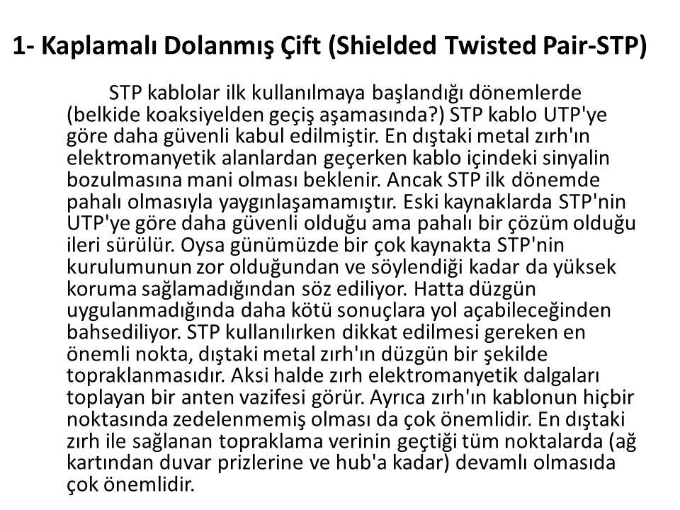 1- Kaplamalı Dolanmış Çift (Shielded Twisted Pair-STP) STP kablolar ilk kullanılmaya başlandığı dönemlerde (belkide koaksiyelden geçiş aşamasında?) ST