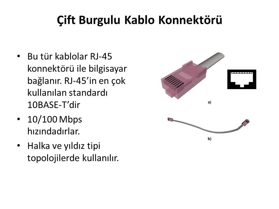 Çift Burgulu Kablo Konnektörü Bu tür kablolar RJ-45 konnektörü ile bilgisayar bağlanır. RJ-45'in en çok kullanılan standardı 10BASE-T'dir 10/100 Mbps