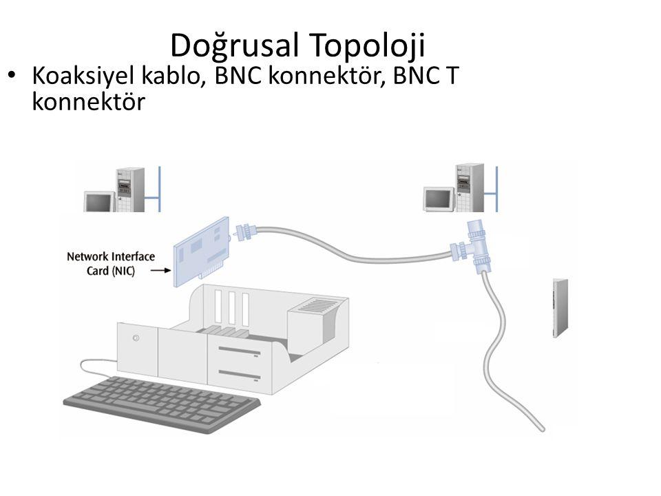 UTP KABLO YAPIMI Gigabit Ethernet Yukarıdaki kablo bağlantıları 10BaseT ve 100BaseTX için yani 10Mbit ve 100Mbit ethernet için geçerlidir.