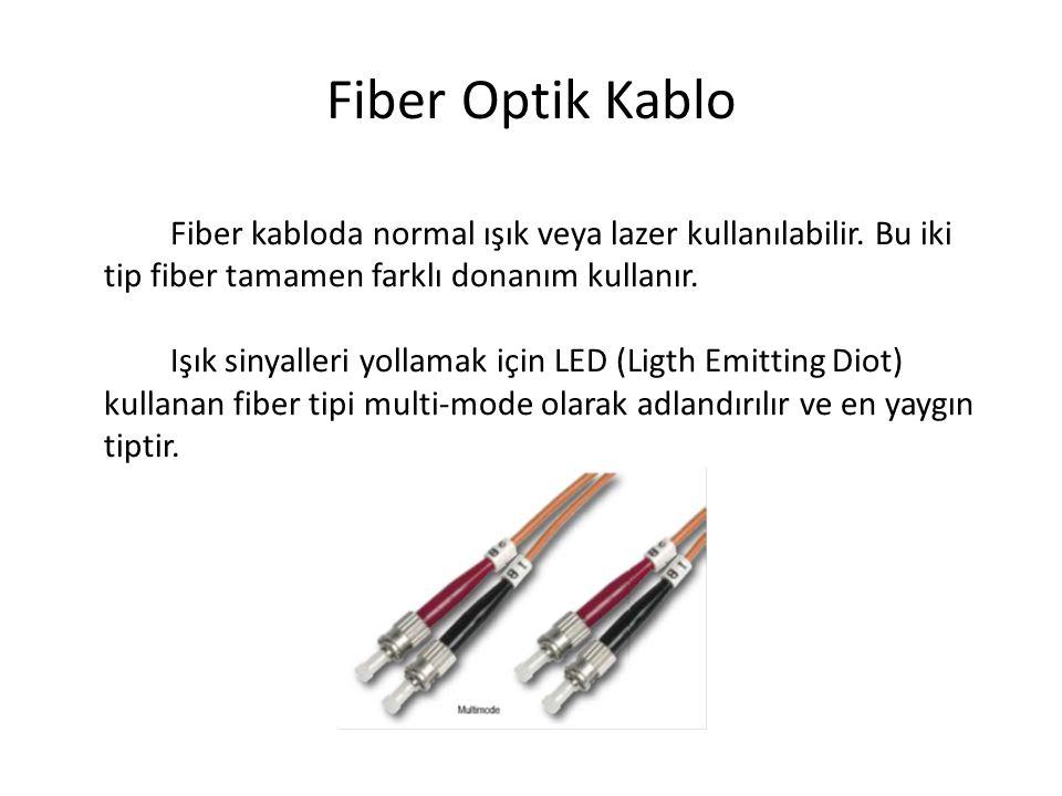 Fiber Optik Kablo Fiber kabloda normal ışık veya lazer kullanılabilir. Bu iki tip fiber tamamen farklı donanım kullanır. Işık sinyalleri yollamak için