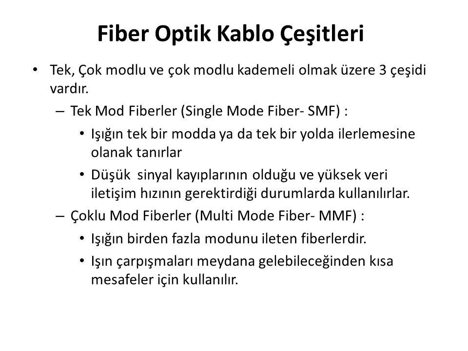Fiber Optik Kablo Çeşitleri Tek, Çok modlu ve çok modlu kademeli olmak üzere 3 çeşidi vardır. – Tek Mod Fiberler (Single Mode Fiber- SMF) : Işığın tek