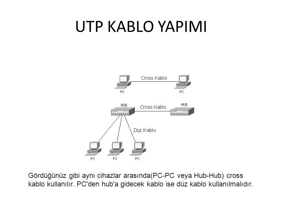 UTP KABLO YAPIMI Gördüğünüz gibi aynı cihazlar arasında(PC-PC veya Hub-Hub) cross kablo kullanılır. PC'den hub'a gidecek kablo ise düz kablo kullanılm