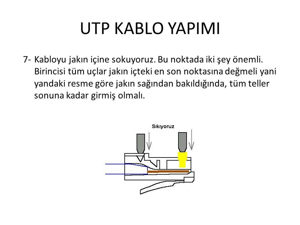 UTP KABLO YAPIMI 7-Kabloyu jakın içine sokuyoruz. Bu noktada iki şey önemli. Birincisi tüm uçlar jakın içteki en son noktasına değmeli yani yandaki re