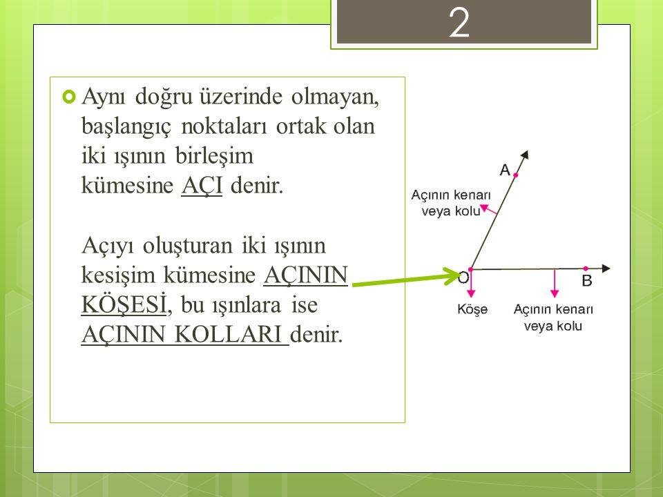  Aynı doğru üzerinde olmayan, başlangıç noktaları ortak olan iki ışının birleşim kümesine AÇI denir. Açıyı oluşturan iki ışının kesişim kümesine AÇIN