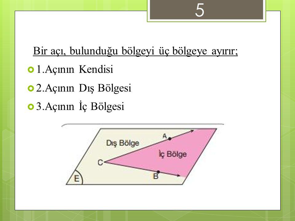 Bir açı, bulunduğu bölgeyi üç bölgeye ayırır;  1.Açının Kendisi  2.Açının Dış Bölgesi  3.Açının İç Bölgesi 5