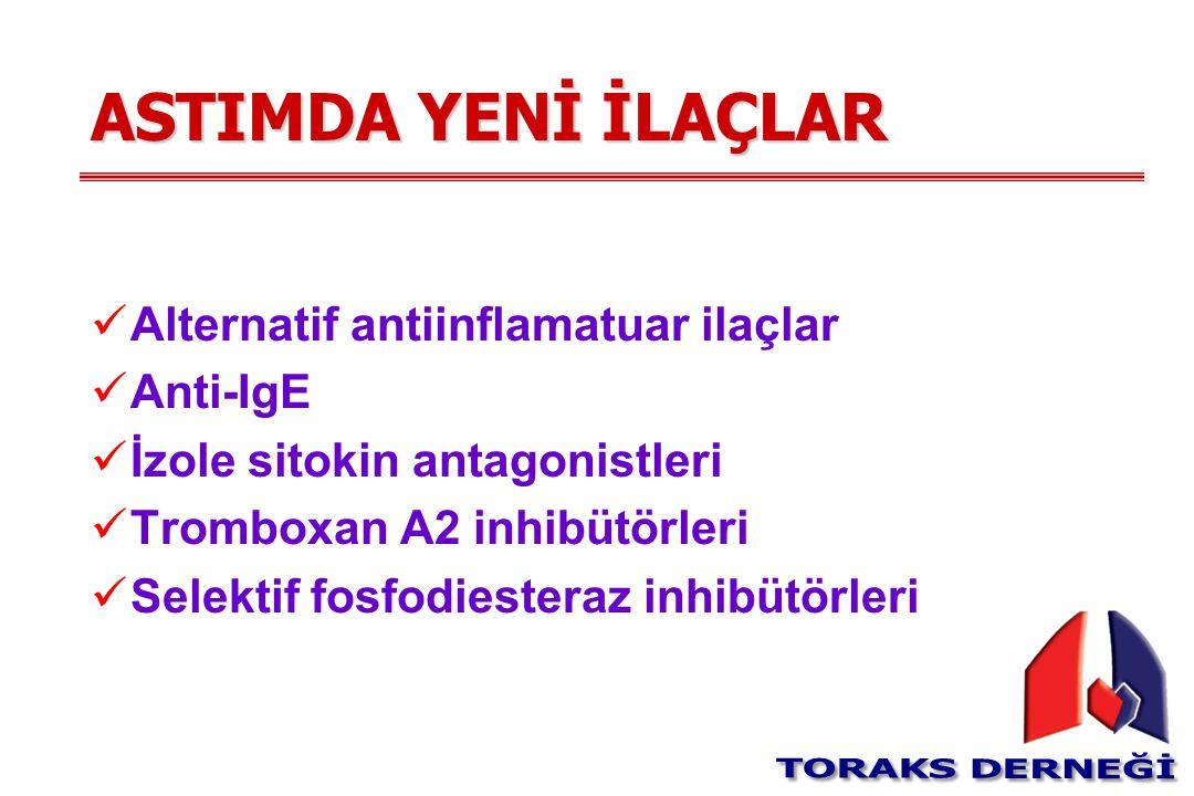 ASTIMDA YENİ İLAÇLAR Alternatif antiinflamatuar ilaçlar Anti-IgE İzole sitokin antagonistleri Tromboxan A2 inhibütörleri Selektif fosfodiesteraz inhib
