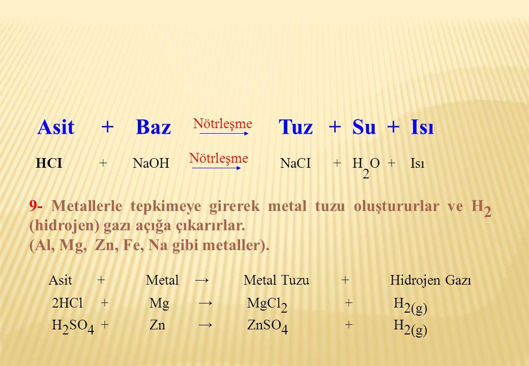 Asit + Baz Tuz + Su + Isı HCI + NaOH NaCI + H 2 O + Isı Nötrleşme 9- Metallerle tepkimeye girerek metal tuzu oluştururlar ve H 2 (hidrojen) gazı açığa