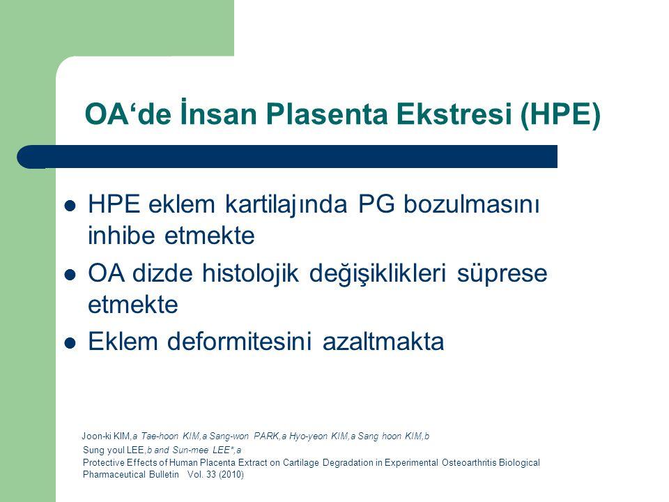 OA'de İnsan Plasenta Ekstresi (HPE) HPE eklem kartilajında PG bozulmasını inhibe etmekte OA dizde histolojik değişiklikleri süprese etmekte Eklem defo