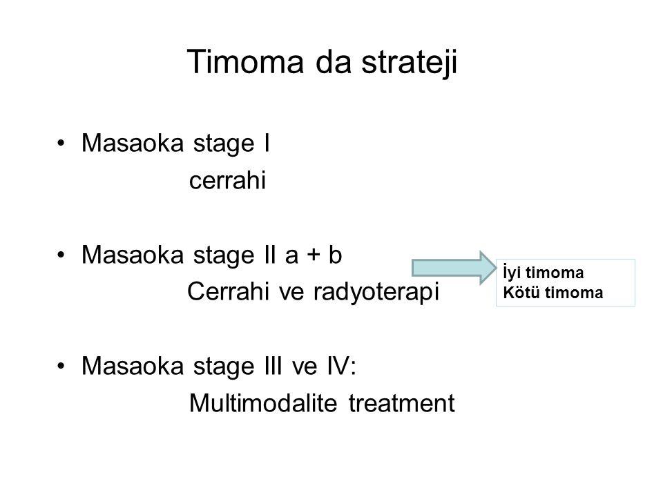 Timoma da strateji Masaoka stage I cerrahi Masaoka stage II a + b Cerrahi ve radyoterapi Masaoka stage III ve IV: Multimodalite treatment İyi timoma K