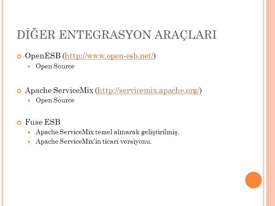 DİĞER ENTEGRASYON ARAÇLARI OpenESB (http://www.open-esb.net/)http://www.open-esb.net/ Open Source Apache ServiceMix (http://servicemix.apache.org/)htt