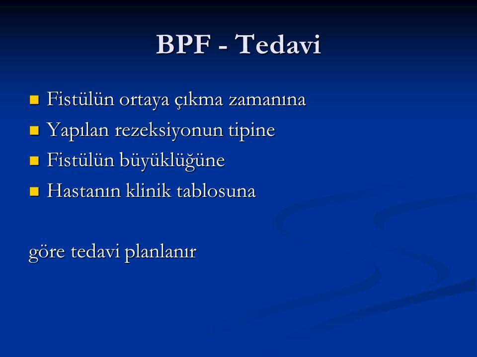 BPF - Tedavi Fistülün ortaya çıkma zamanına Fistülün ortaya çıkma zamanına Yapılan rezeksiyonun tipine Yapılan rezeksiyonun tipine Fistülün büyüklüğün