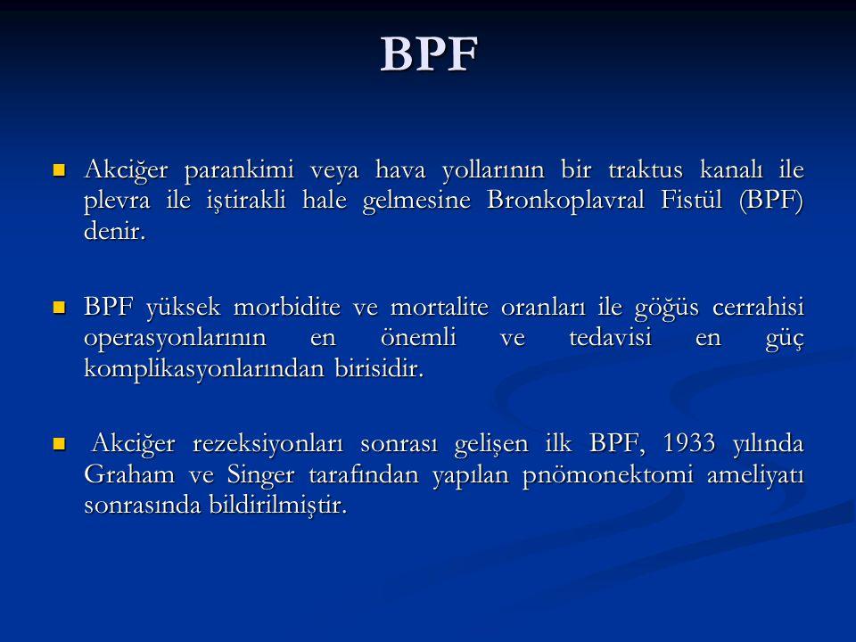 BPF Akciğer parankimi veya hava yollarının bir traktus kanalı ile plevra ile iştirakli hale gelmesine Bronkoplavral Fistül (BPF) denir. Akciğer parank