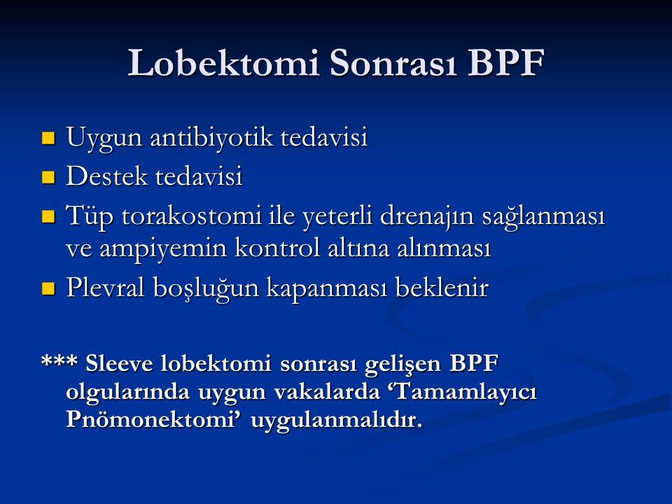 Lobektomi Sonrası BPF Uygun antibiyotik tedavisi Uygun antibiyotik tedavisi Destek tedavisi Destek tedavisi Tüp torakostomi ile yeterli drenajın sağla