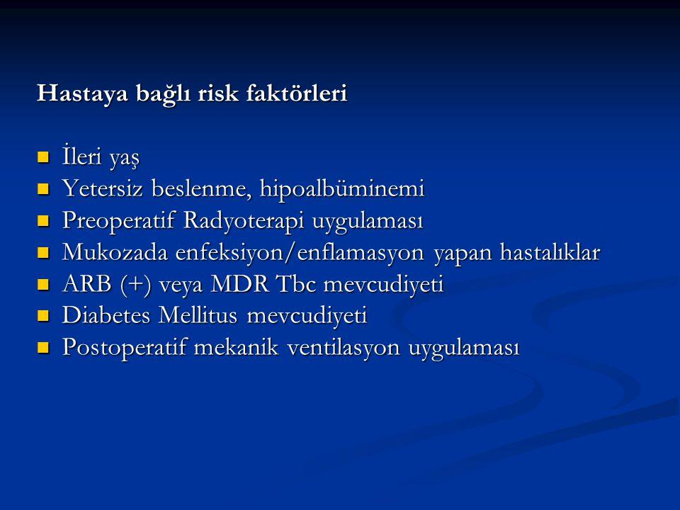 Hastaya bağlı risk faktörleri İleri yaş İleri yaş Yetersiz beslenme, hipoalbüminemi Yetersiz beslenme, hipoalbüminemi Preoperatif Radyoterapi uygulama