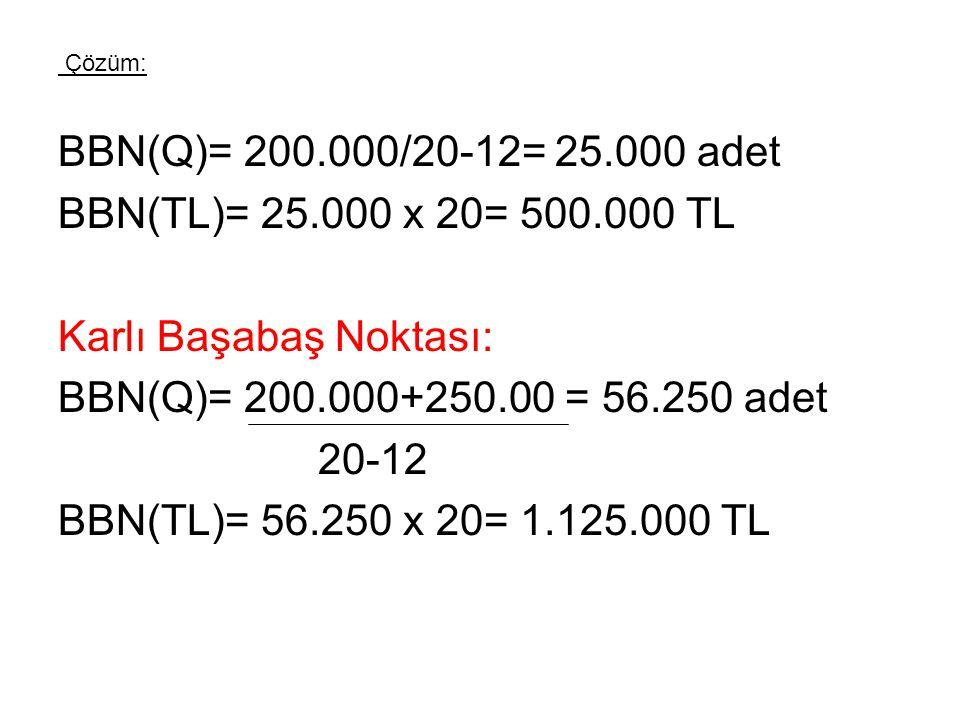 Çözüm: BBN(Q)= 200.000/20-12= 25.000 adet BBN(TL)= 25.000 x 20= 500.000 TL Karlı Başabaş Noktası: BBN(Q)= 200.000+250.00 = 56.250 adet 20-12 BBN(TL)=