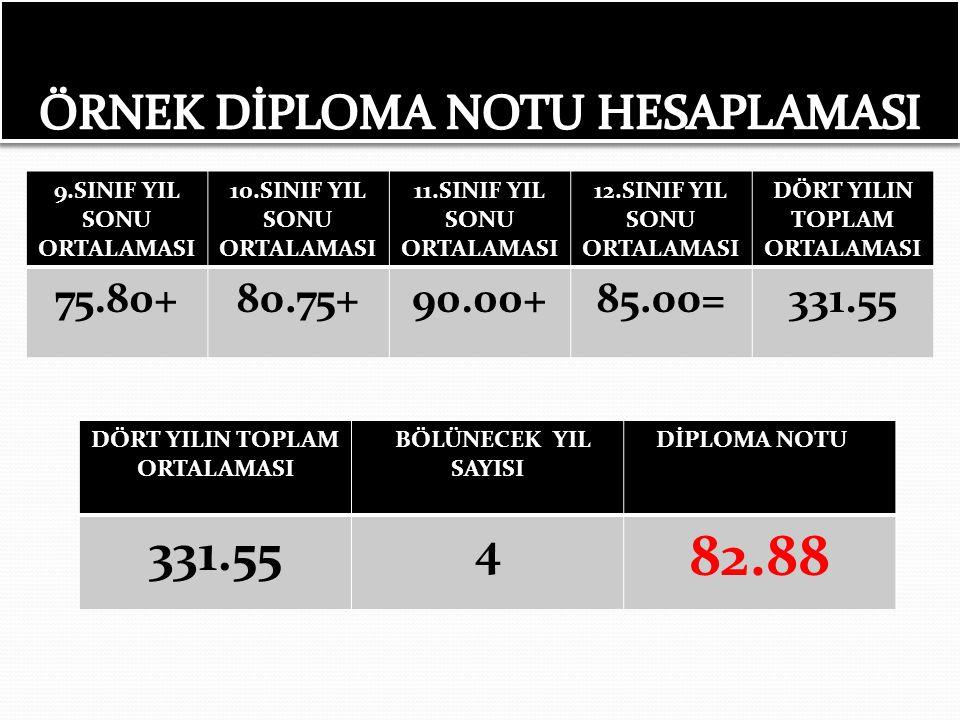 ORTAÖĞRETİM BAŞARI PUANI NASIL HESAPLANACAK Öğrencinin 4 yıl sonunda oluşan diploma notu Diploma notunun çarpılacağı katsayı = 5 Çıkan değerin çarpılacağı katsayısı= 0.12