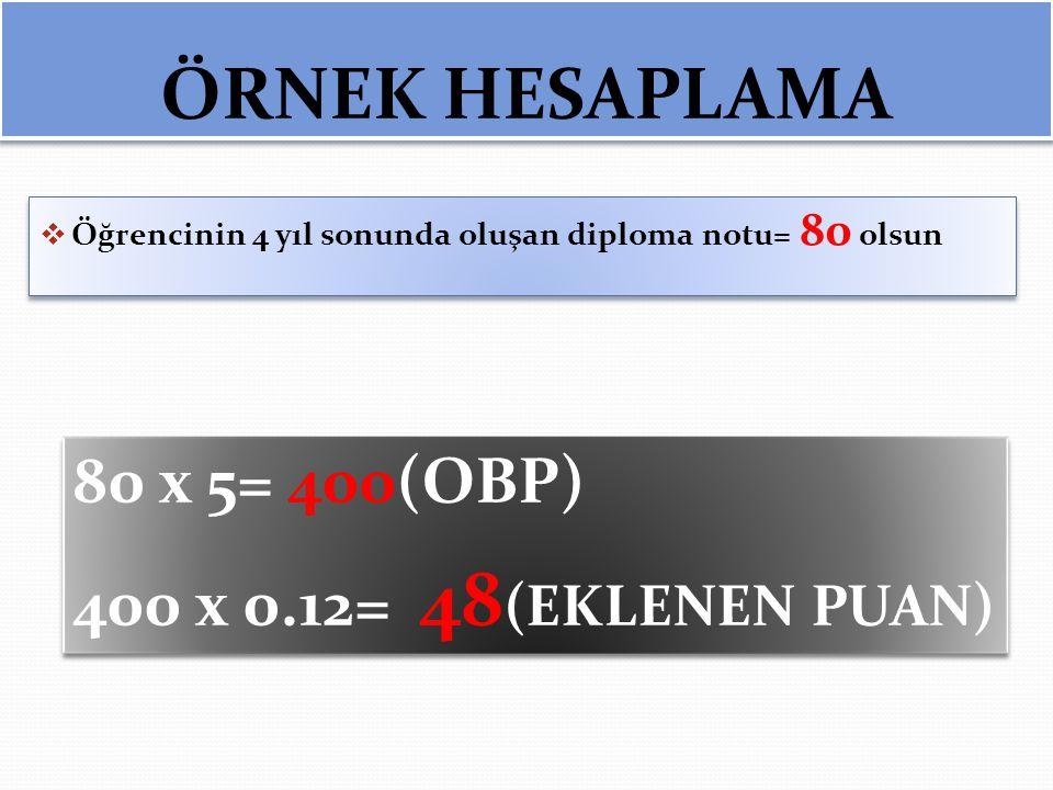 ÖRNEK HESAPLAMA  Öğrencinin 4 yıl sonunda oluşan diploma notu= 80 olsun 80 x 5= 400(OBP) 400 x 0.12= 48 (EKLENEN PUAN) 80 x 5= 400(OBP) 400 x 0.12= 4