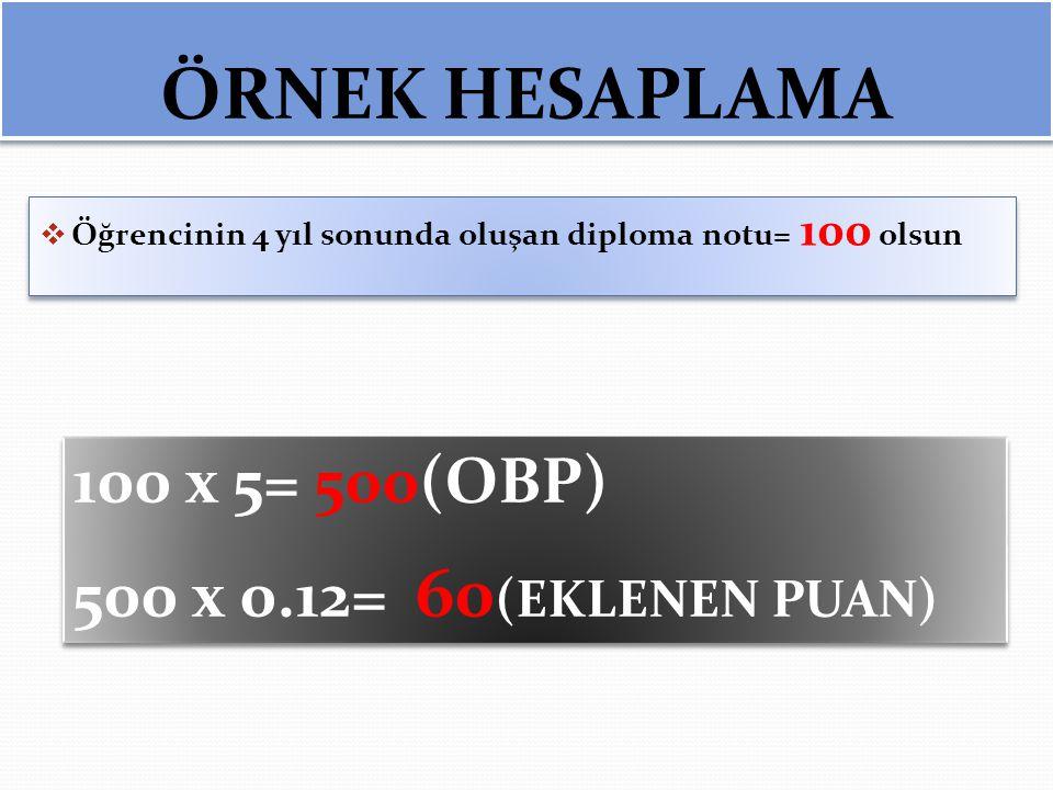 ÖRNEK HESAPLAMA  Öğrencinin 4 yıl sonunda oluşan diploma notu= 100 olsun 100 x 5= 500(OBP) 500 x 0.12= 60 (EKLENEN PUAN) 100 x 5= 500(OBP) 500 x 0.12