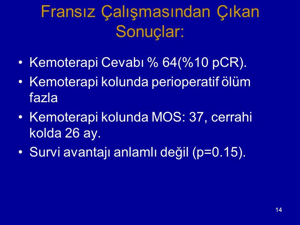 14 Fransız Çalışmasından Çıkan Sonuçlar: Kemoterapi Cevabı % 64(%10 pCR). Kemoterapi kolunda perioperatif ölüm fazla Kemoterapi kolunda MOS: 37, cerra
