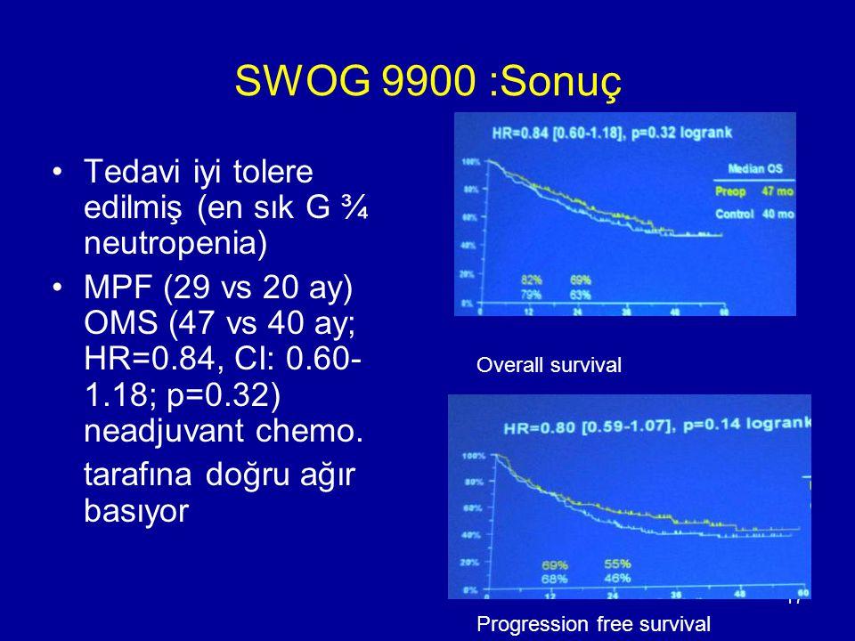 17 SWOG 9900 :Sonuç Tedavi iyi tolere edilmiş (en sık G ¾ neutropenia) MPF (29 vs 20 ay) OMS (47 vs 40 ay; HR=0.84, CI: 0.60- 1.18; p=0.32) neadjuvant