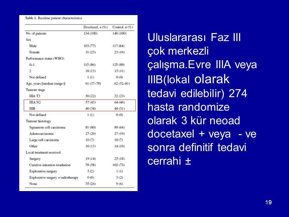 19 Uluslararası Faz III çok merkezli çalışma.Evre IIIA veya IIIB(lokal olarak tedavi edilebilir) 274 hasta randomize olarak 3 kür neoad docetaxel + ve