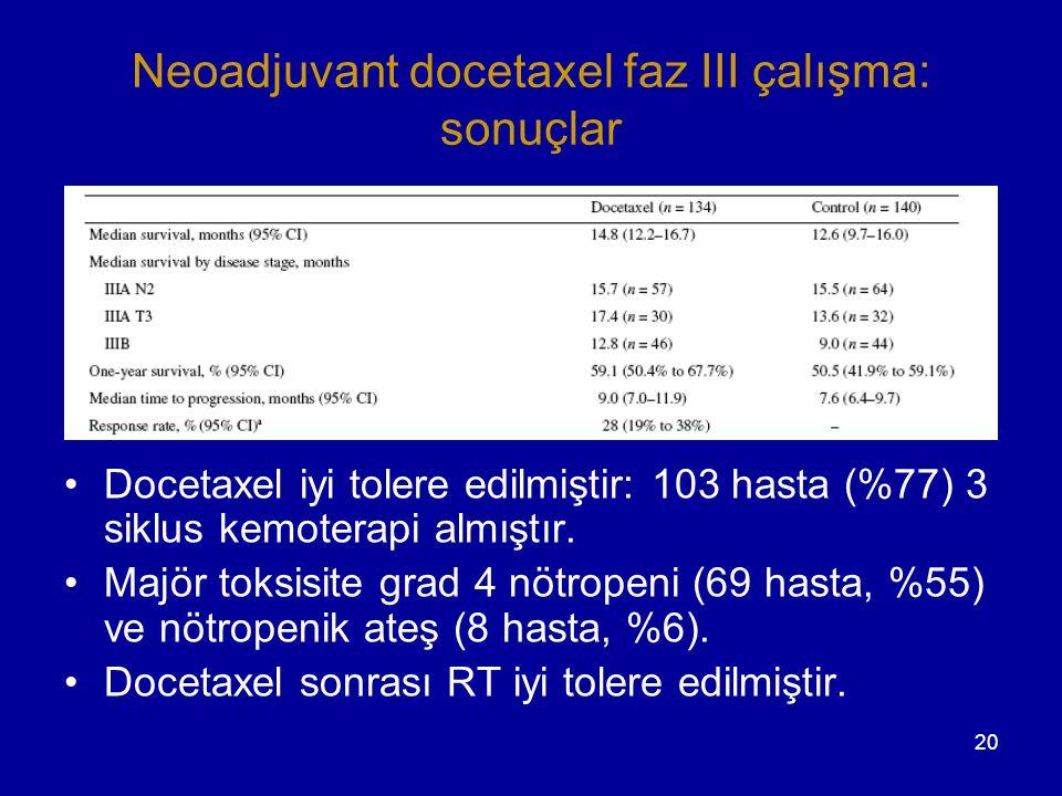 20 Neoadjuvant docetaxel faz III çalışma: sonuçlar Docetaxel iyi tolere edilmiştir: 103 hasta (%77) 3 siklus kemoterapi almıştır. Majör toksisite grad