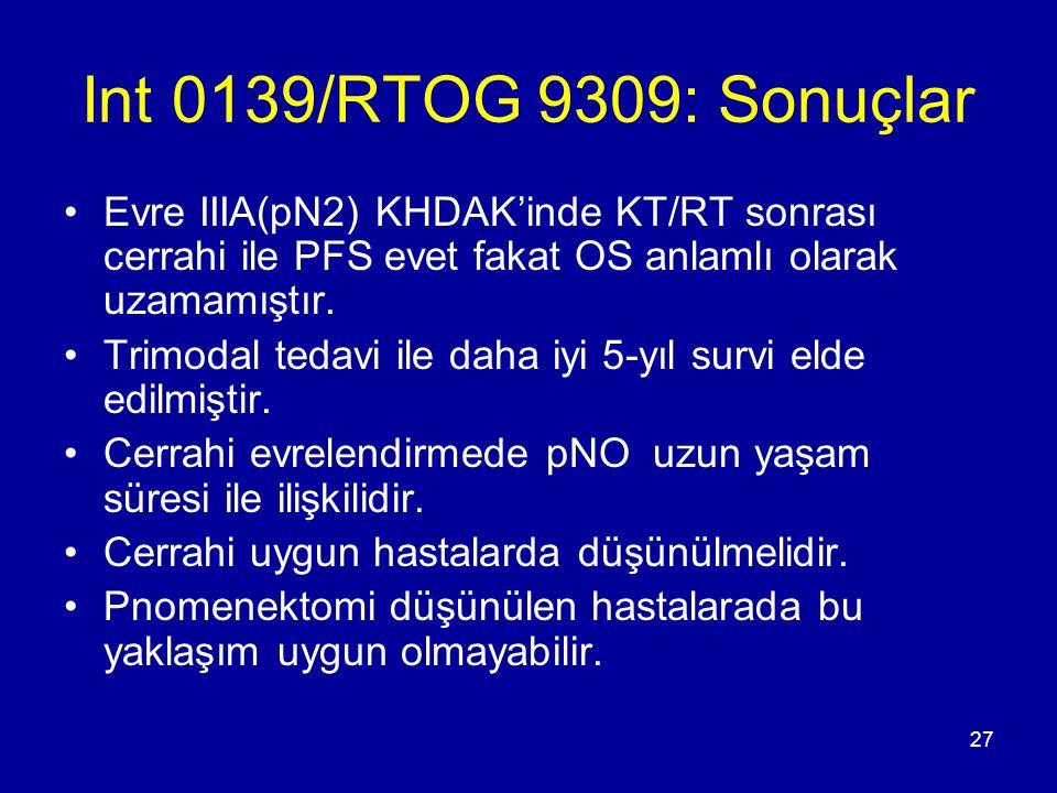 27 Int 0139/RTOG 9309: Sonuçlar Evre IIIA(pN2) KHDAK'inde KT/RT sonrası cerrahi ile PFS evet fakat OS anlamlı olarak uzamamıştır. Trimodal tedavi ile
