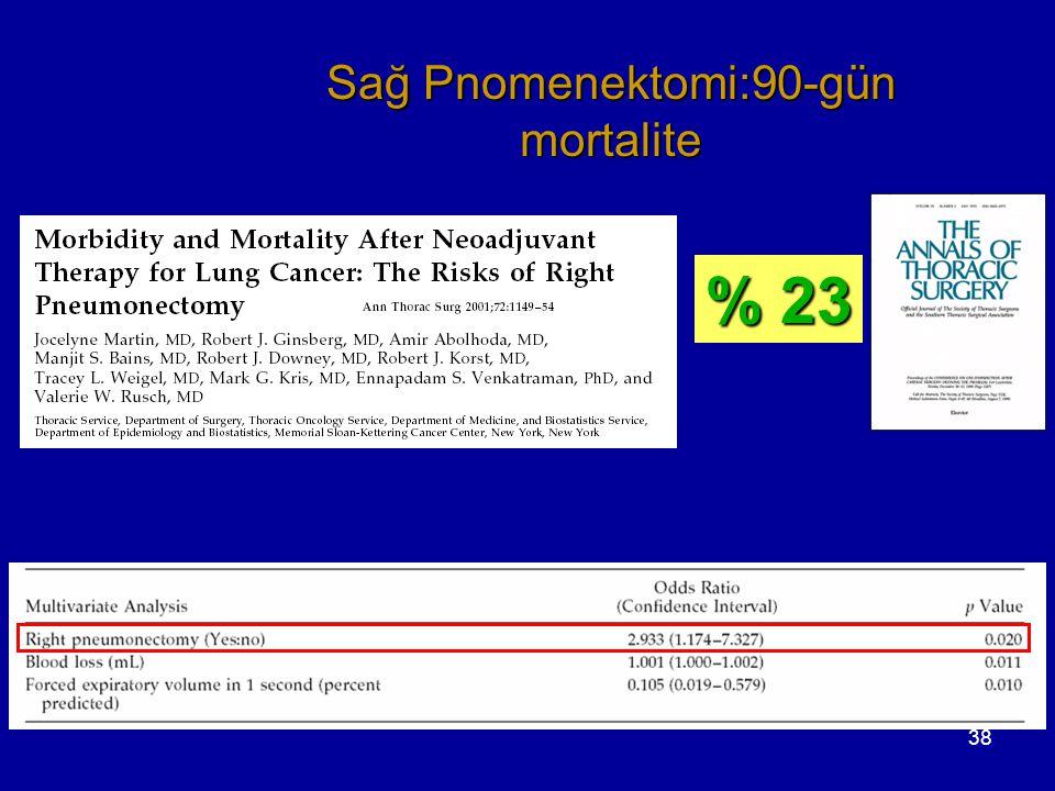 38 Sağ Pnomenektomi:90-gün mortalite % 23