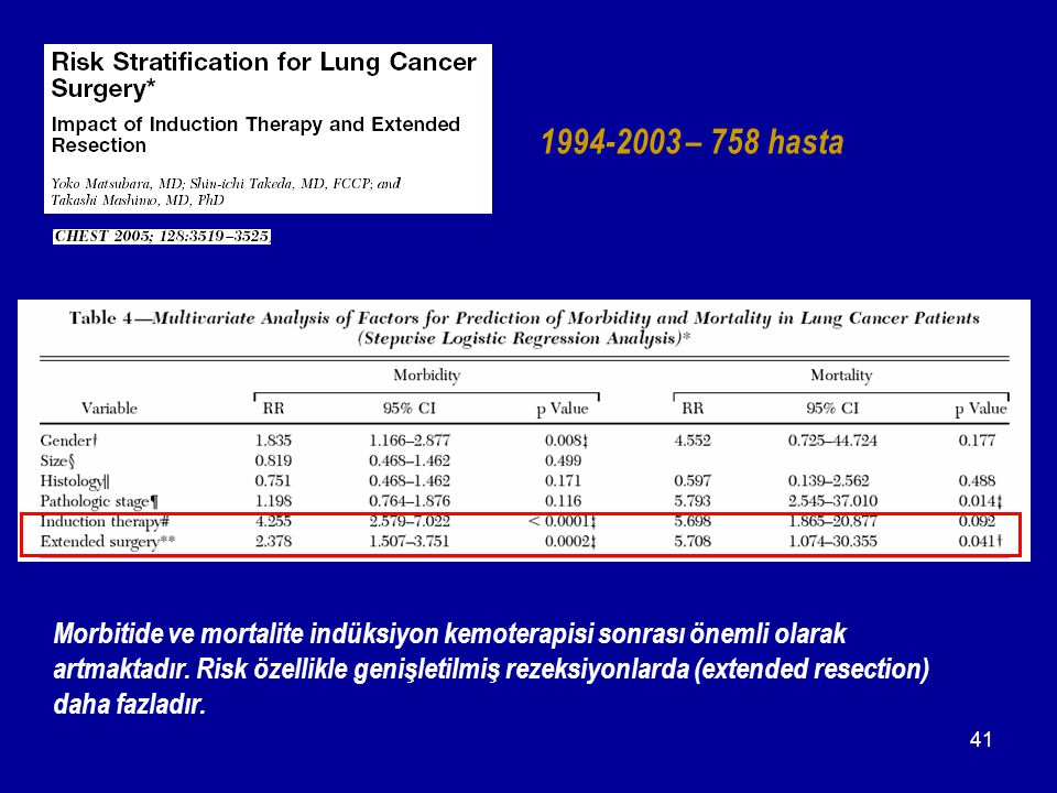 41 Morbitide ve mortalite indüksiyon kemoterapisi sonrası önemli olarak artmaktadır. Risk özellikle genişletilmiş rezeksiyonlarda (extended resection)