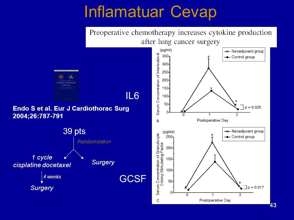 43 Inflamatuar Cevap IL6 GCSF Endo S et al. Eur J Cardiothorac Surg 2004;26:787-791 1 cycle cisplatine docetaxel Surgery 39 pts 4 weeks Randomization
